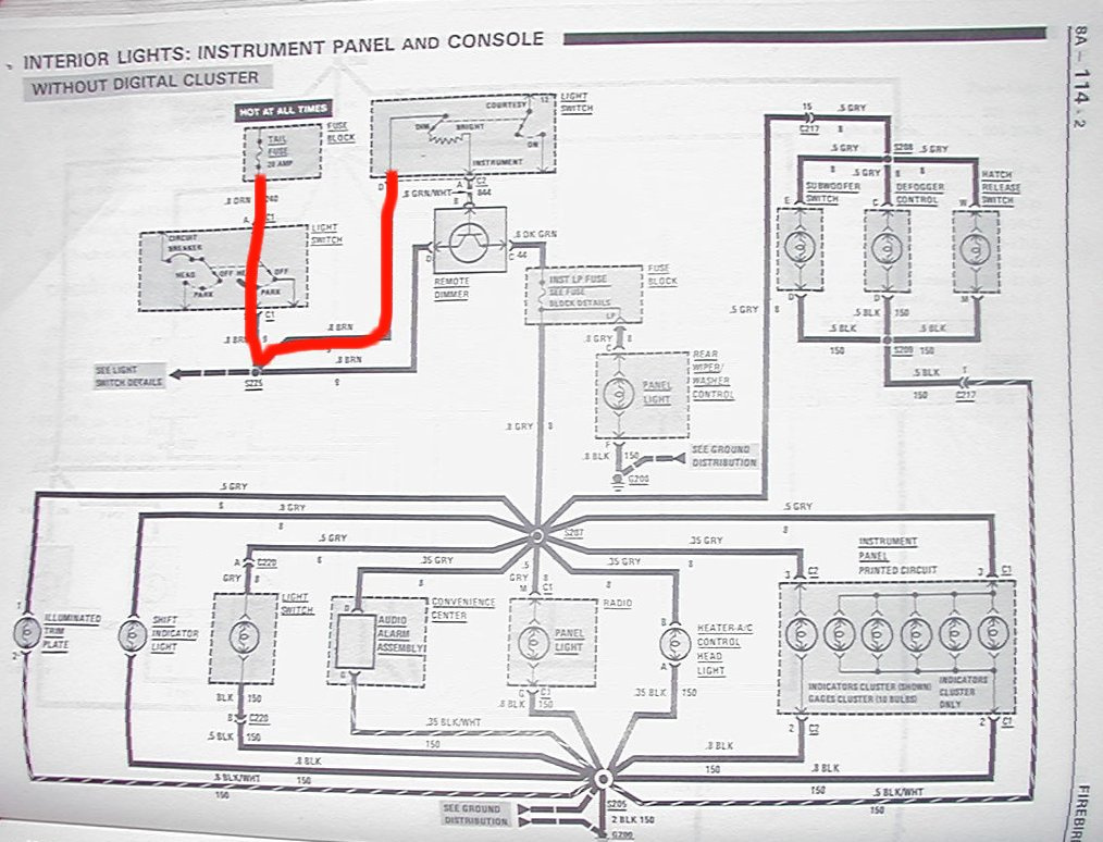 FirebirdPanelAnalogPath 79 trans am wiring harness diagram wiring diagrams for diy car Firebird 1999 ZL1 at bayanpartner.co