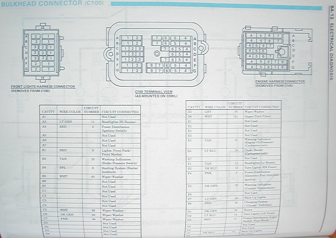 83 camaro wiring diagrams 1968 camaro wiring diagrams auto zone need pinout of engine harness to firewall plug for 1983 ...