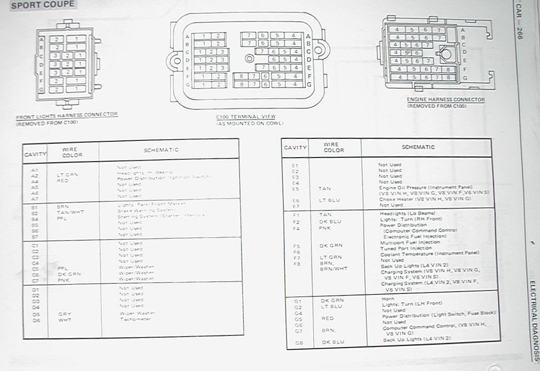 C Camaro on Jeep Wagoneer Wiring Harness Diagram