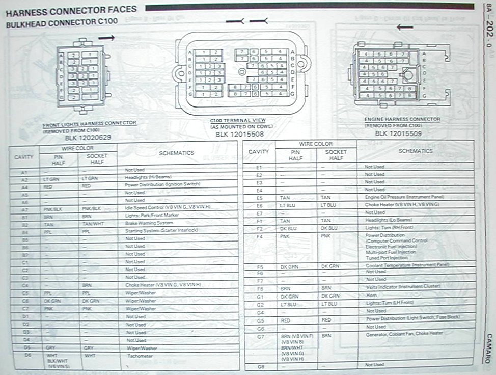 C100Camaro87 additional swap information third generation f body message boards 1982 camaro fuse box diagram at edmiracle.co