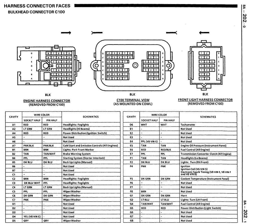 Chevrolet Camaro 2000 3 8 Engine Diagram likewise 2000 Ford Taurus Low Coolant Sensor Location additionally Thermostat Location On A 1997 Buick Century further Wiper Motor Location On 2013 Chevy Silverado furthermore RepairGuideContent. on 1996 chevy monte carlo wiring diagram