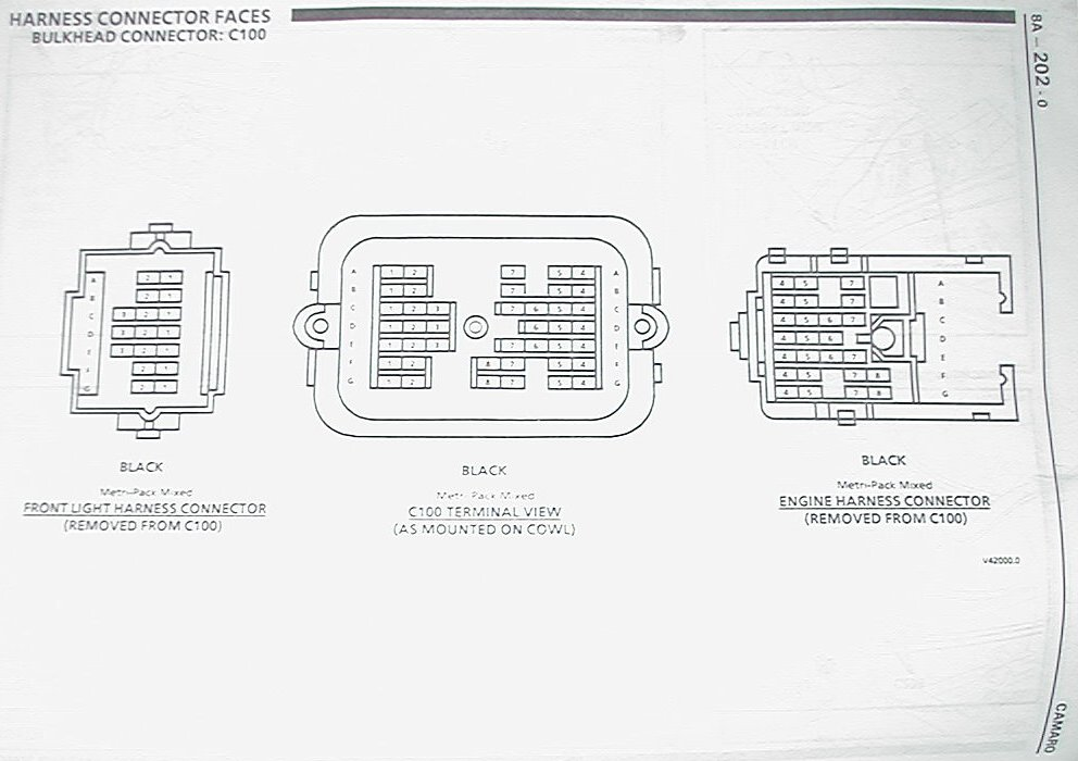 c100 connector 1985 1991 third generation f body message boards having both the c100 diagrams should tell you where all the wires are located and what they are all used for i m sure that you are aware that the 91 tpi