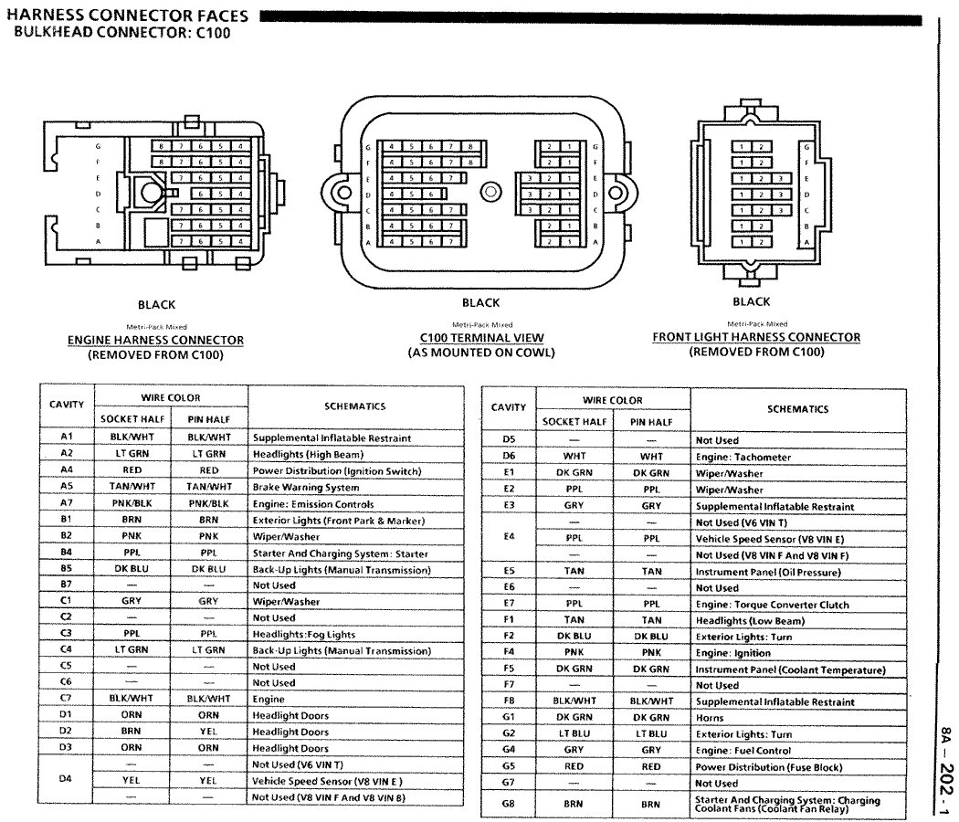 wiring diagram for 1992 camaro   30 wiring diagram images