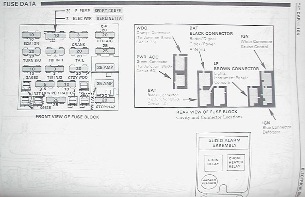 FuseCamaro84 camaro firebird c100 firewall plug fuse box 1982 camaro fuse box diagram at eliteediting.co