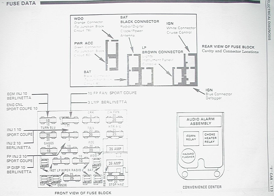 FuseCamaro85 camaro firebird c100 firewall plug fuse box 1982 camaro fuse box diagram at aneh.co