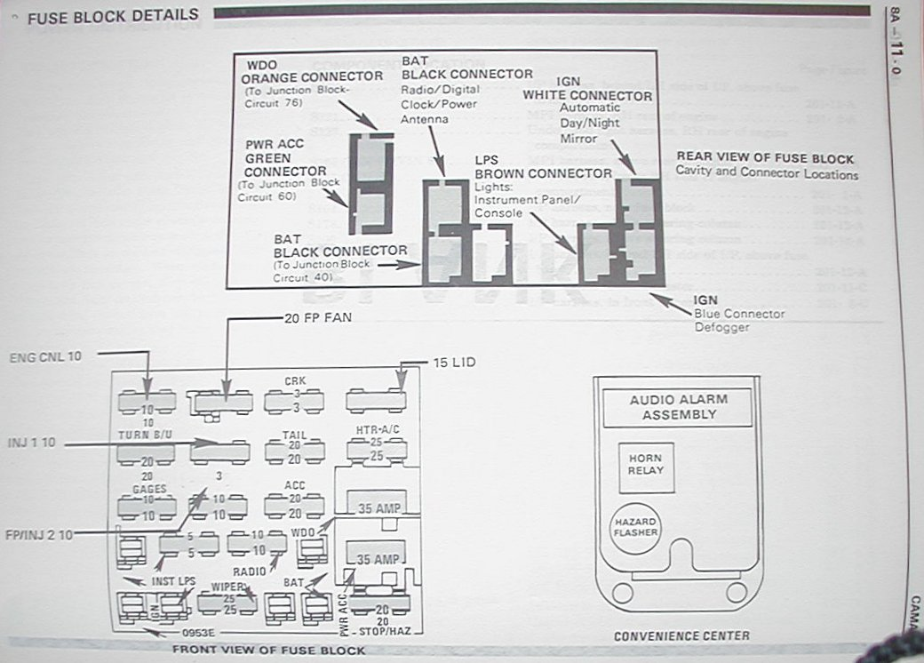 FuseCamaro87 camaro firebird c100 firewall plug fuse box 87 camaro fuse box diagram at virtualis.co