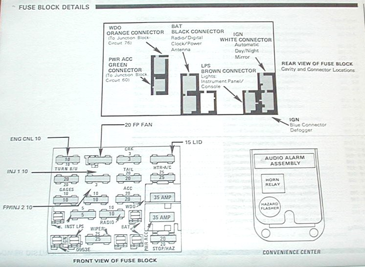 88 camaro fuse box diagram 88 camaro fuse box