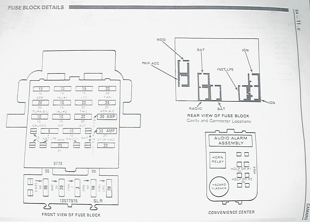 FuseCamaro91 camaro firebird c100 firewall plug fuse box 2001 camaro fuse box diagram at mifinder.co