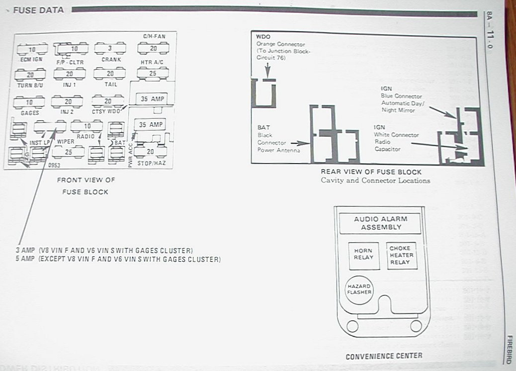 FuseFirebird86 camaro firebird c100 firewall plug fuse box 1986 trans am fuse box diagram at webbmarketing.co