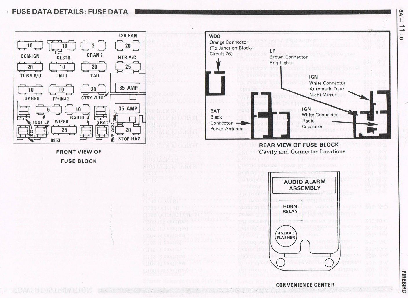 1986 Camaro Fuse Panel Diagram Real Wiring 86 Box Firebird Trans Am Get Free 1998 Ford