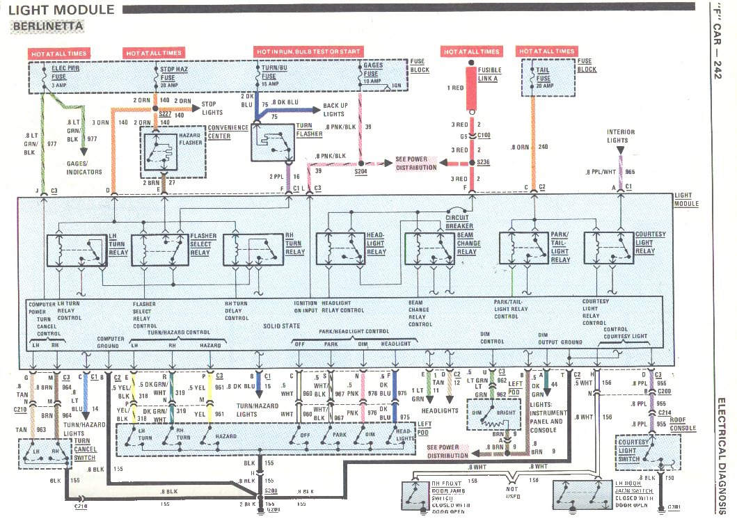 LightModule does anyone have camaro berlinetta wiring diagrams? third 1986 camaro wiring diagram at reclaimingppi.co
