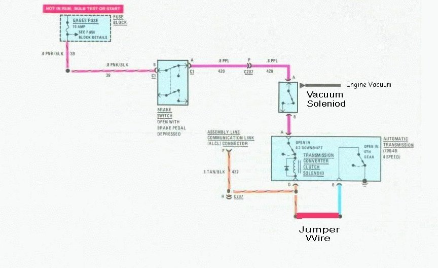 700R4 Wiring Harness Diagram from berlinetta.info