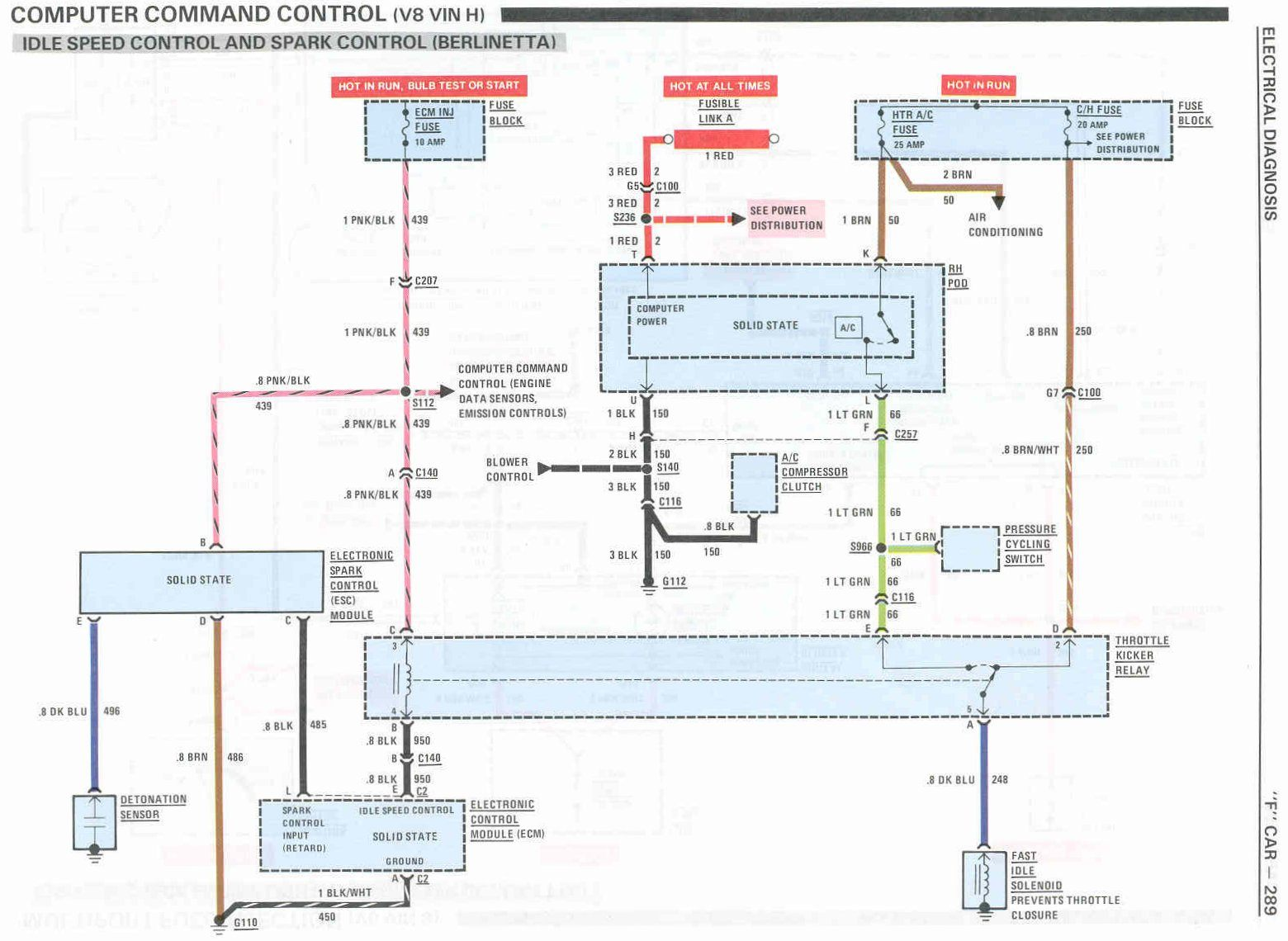 Heres The Wiring Diagram For Your Dryer If That Helps
